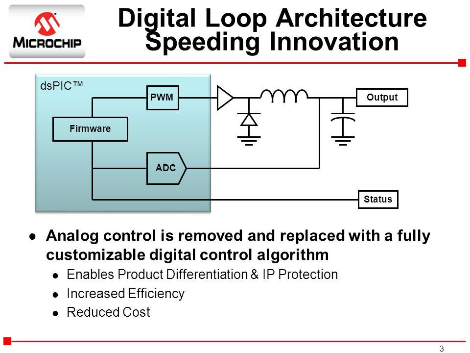 Digital Loop Architecture Speeding Innovation
