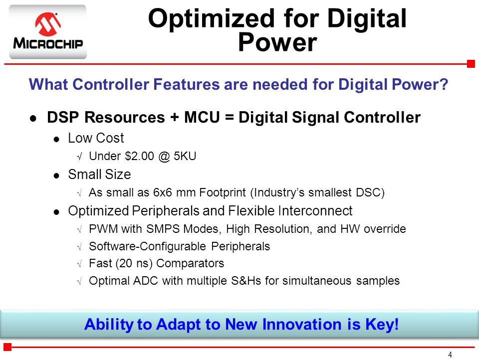 Optimized for Digital Power