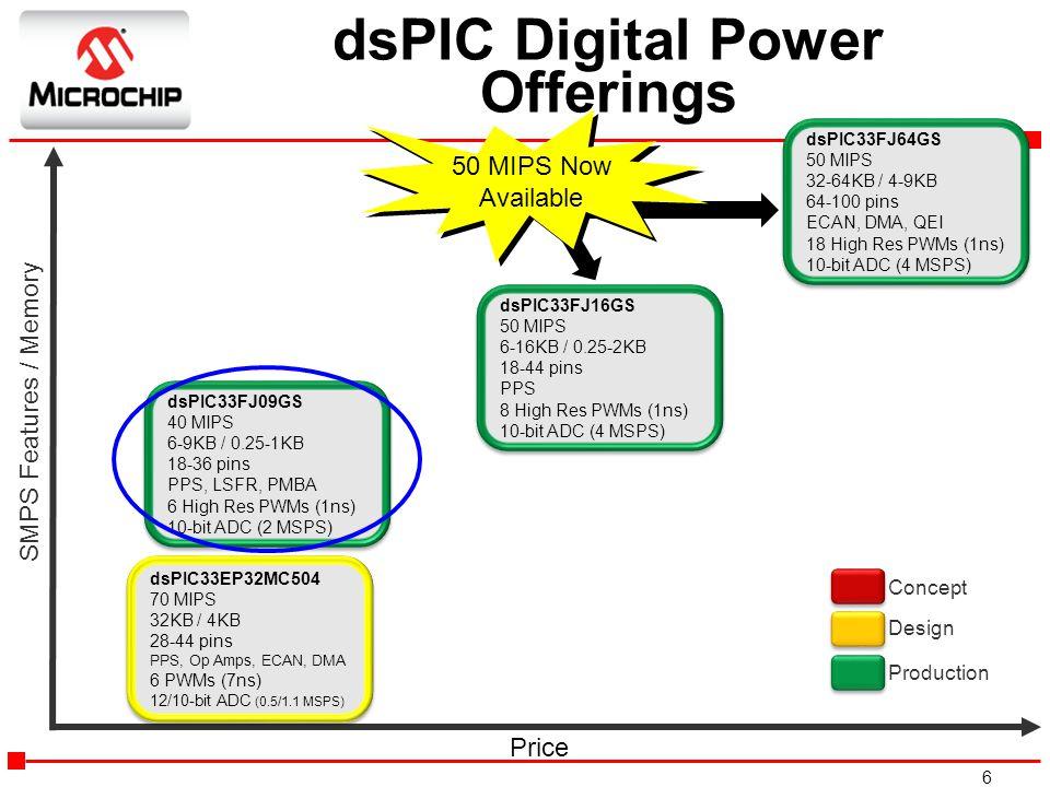 dsPIC Digital Power Offerings