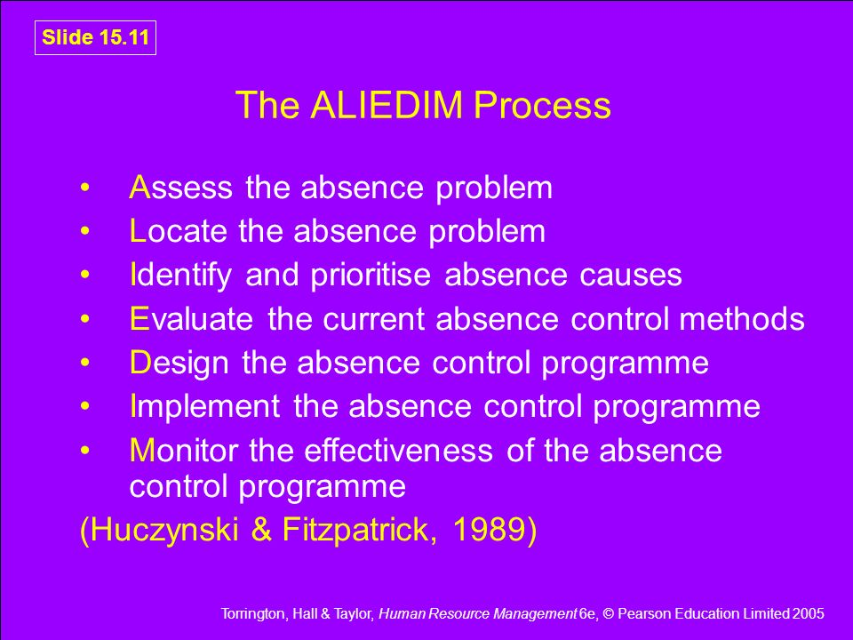 The ALIEDIM Process Assess the absence problem