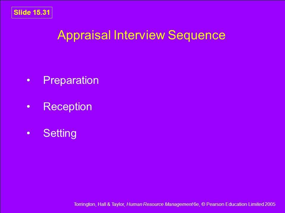 Appraisal Interview Sequence