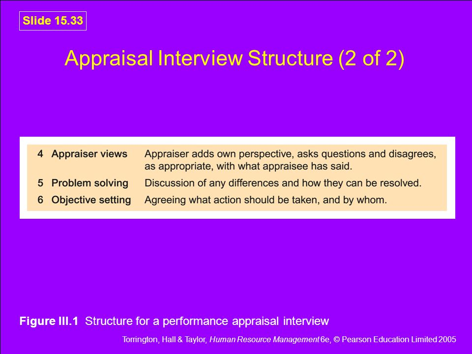 Appraisal Interview Structure (2 of 2)