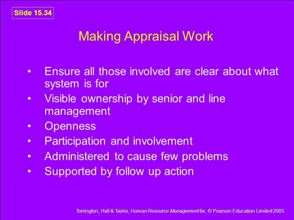 Making Appraisal Work Ensure all those involved are clear about what system is for. Visible ownership by senior and line management.