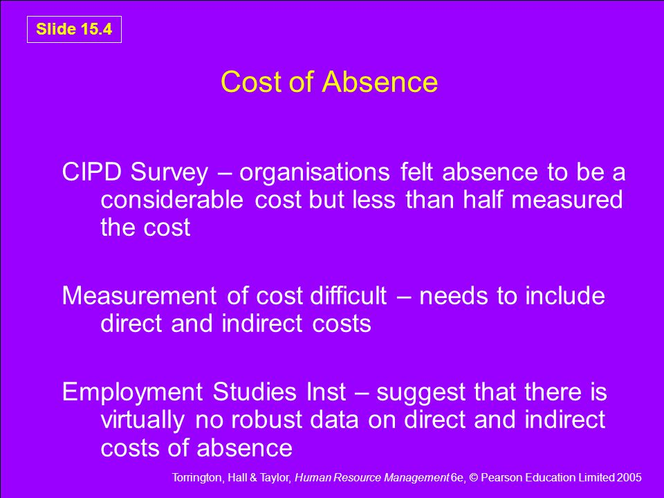 Cost of Absence CIPD Survey – organisations felt absence to be a considerable cost but less than half measured the cost.