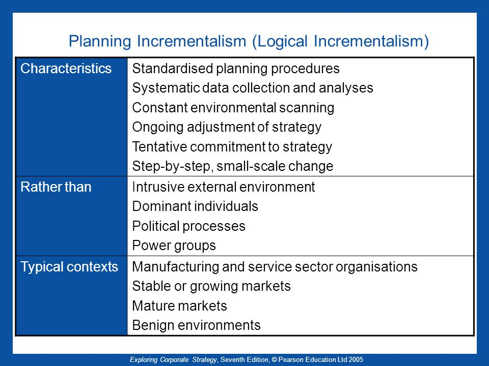 Planning Incrementalism (Logical Incrementalism)