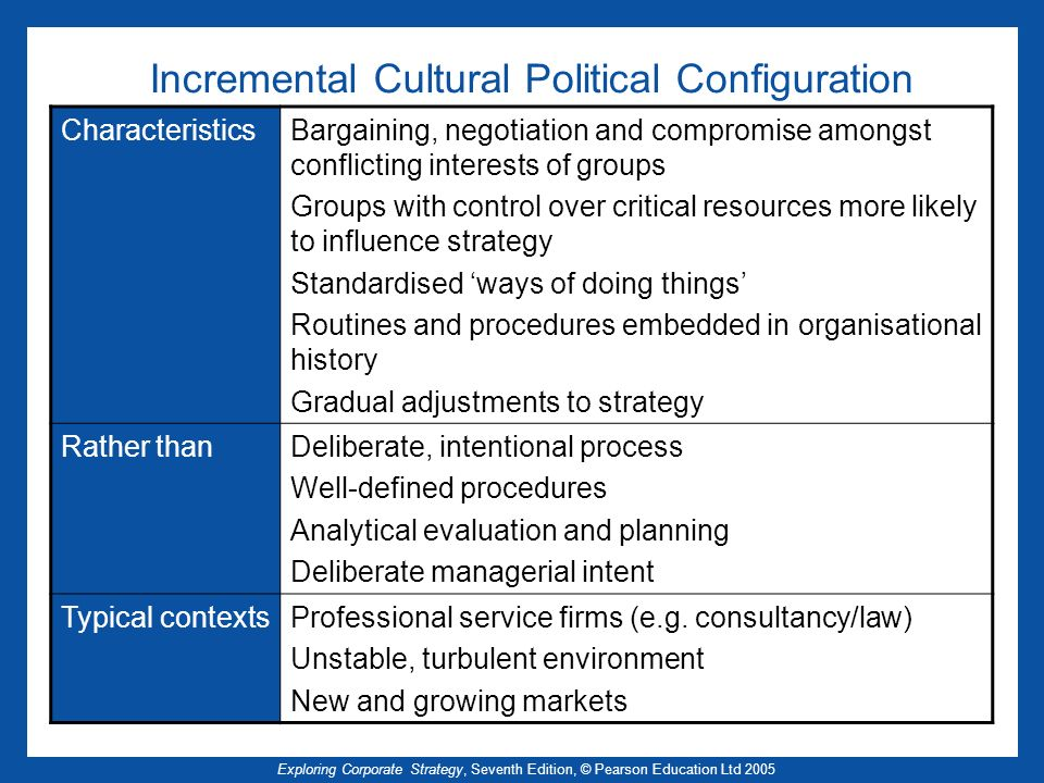 Incremental Cultural Political Configuration