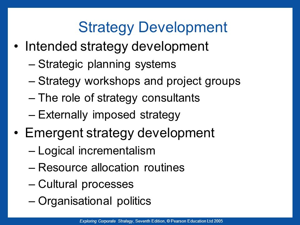 Strategy Development Intended strategy development