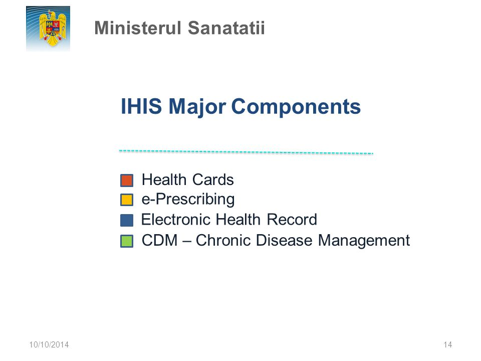 IHIS Major Components Ministerul Sanatatii Health Cards e-Prescribing