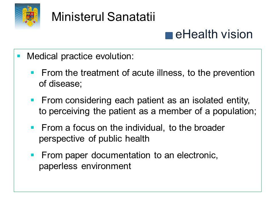 Ministerul Sanatatii eHealth vision Medical practice evolution: