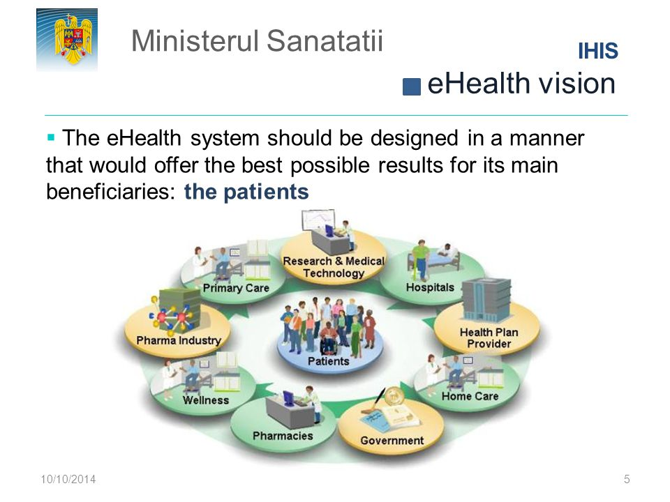 Ministerul Sanatatii eHealth vision IHIS