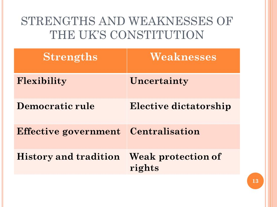 STRENGTHS AND WEAKNESSES OF THE UK'S CONSTITUTION