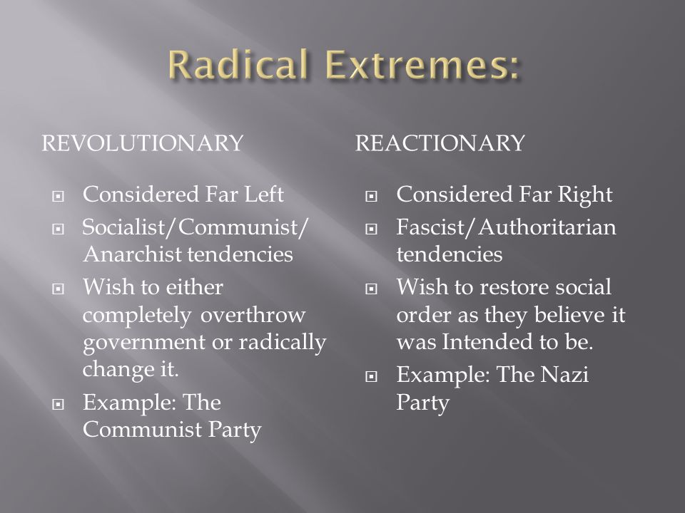Radical Extremes: Revolutionary Reactionary Considered Far Left