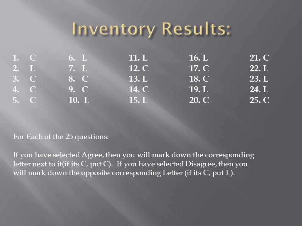 Inventory Results: C 6. L 11. L 16. L 21. C L 7. L 12. C 17. C 22. L