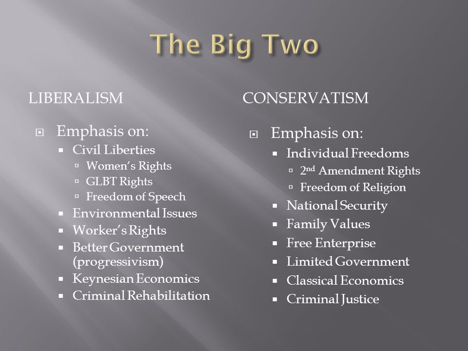 The Big Two Liberalism Conservatism Emphasis on: Emphasis on:
