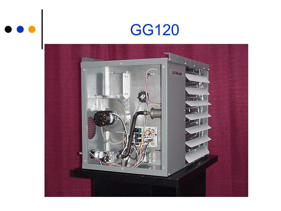 GG120