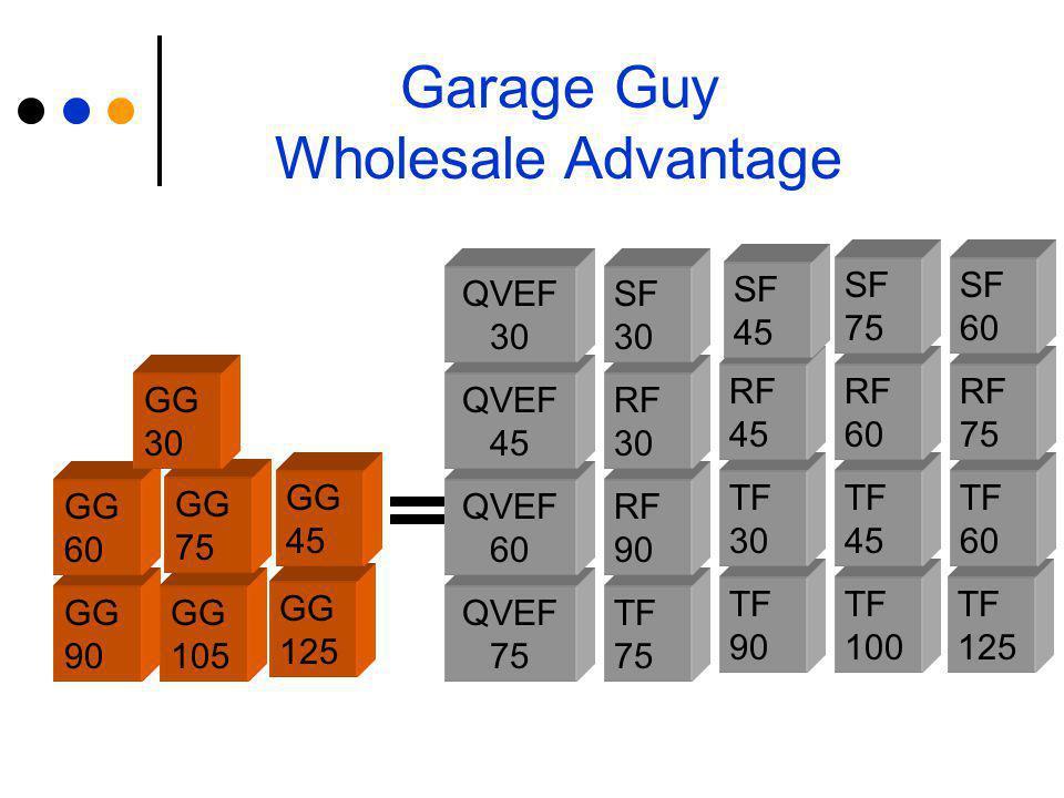 Garage Guy Wholesale Advantage