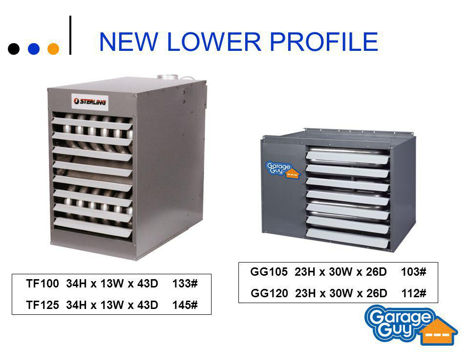 NEW LOWER PROFILE GG105 23H x 30W x 26D 103#