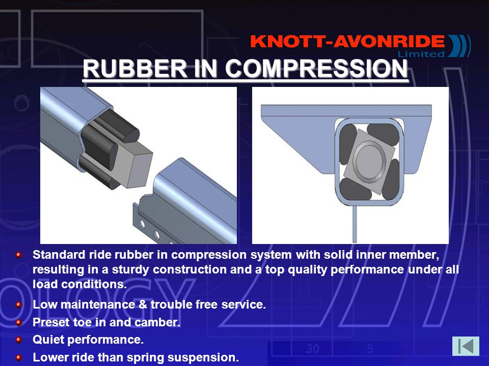 RUBBER IN COMPRESSION