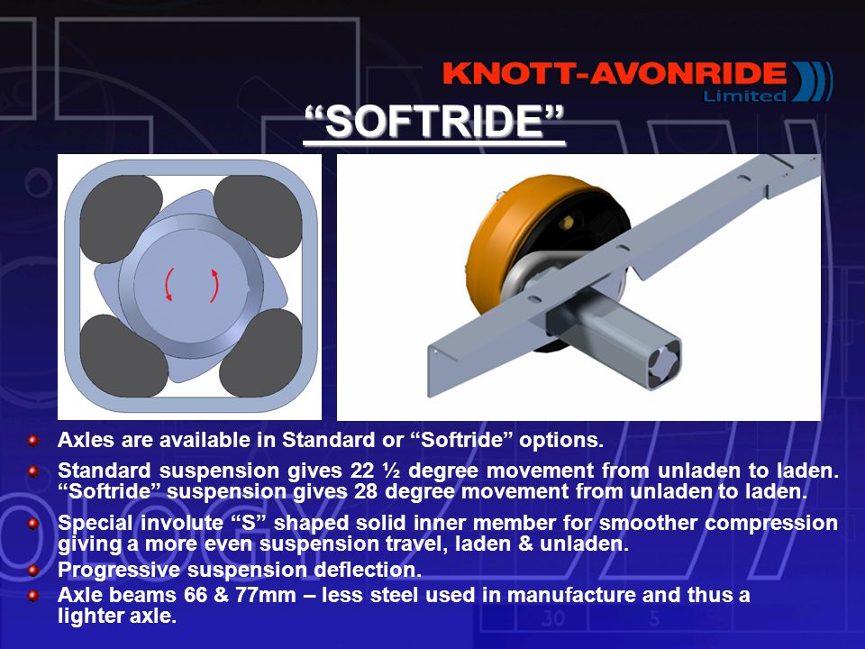 SOFTRIDE Axles are available in Standard or Softride options.