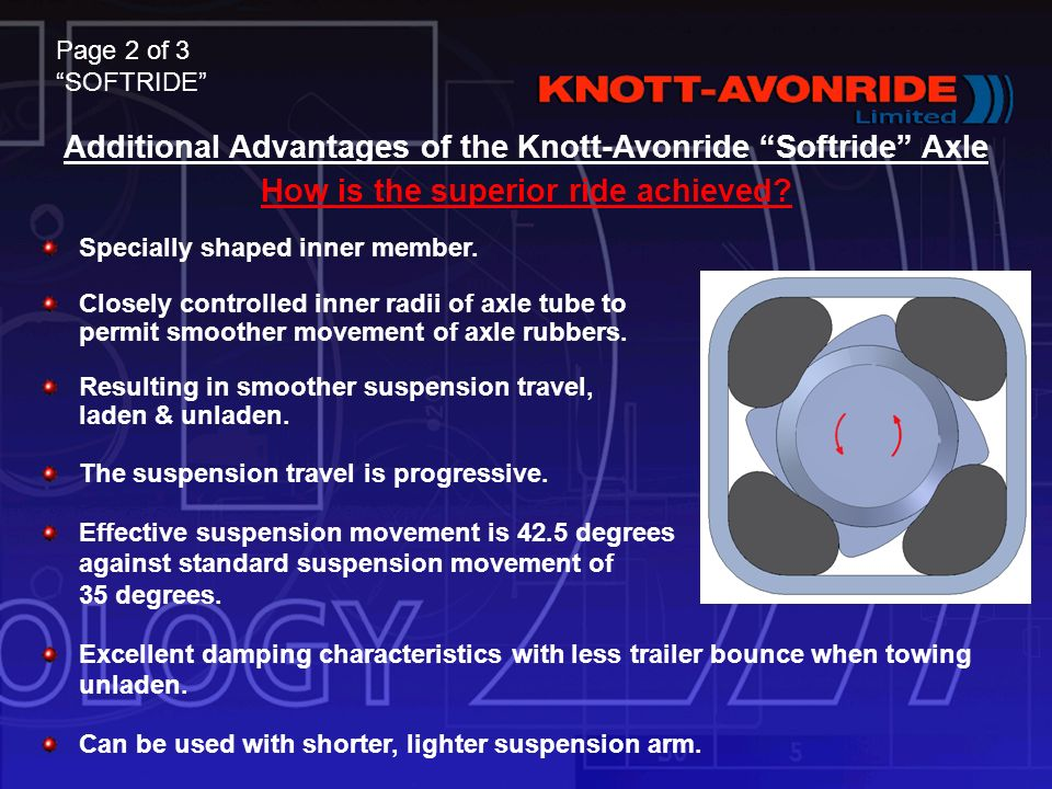 Additional Advantages of the Knott-Avonride Softride Axle