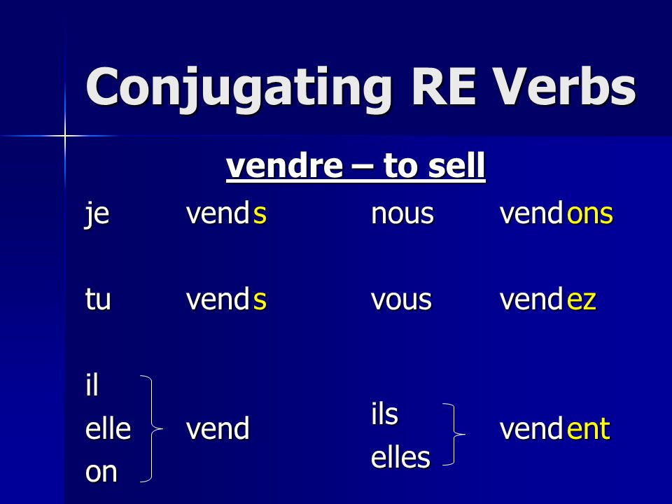 Conjugating RE Verbs vendre – to sell je tu il elle on vend s nous
