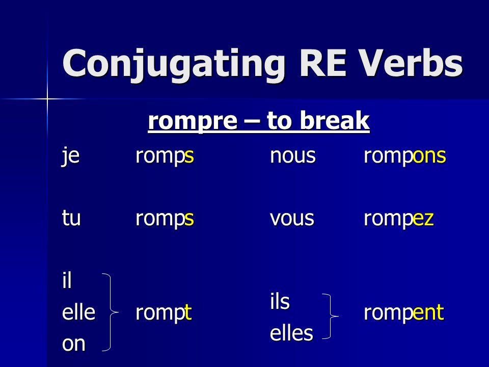 Conjugating RE Verbs rompre – to break je tu il elle on romp s t nous