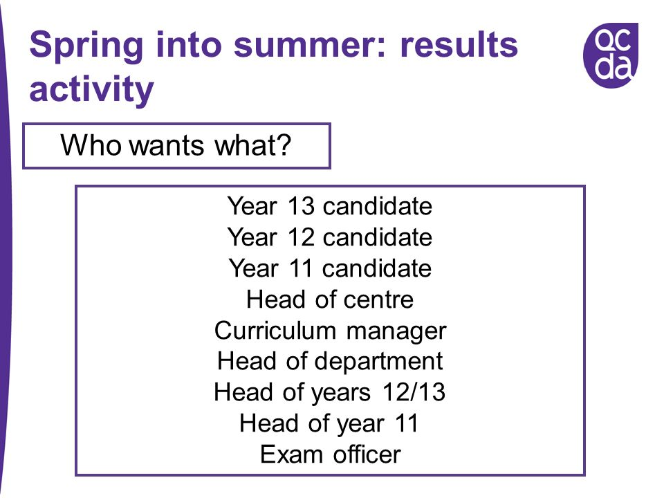 Spring into summer: results activity
