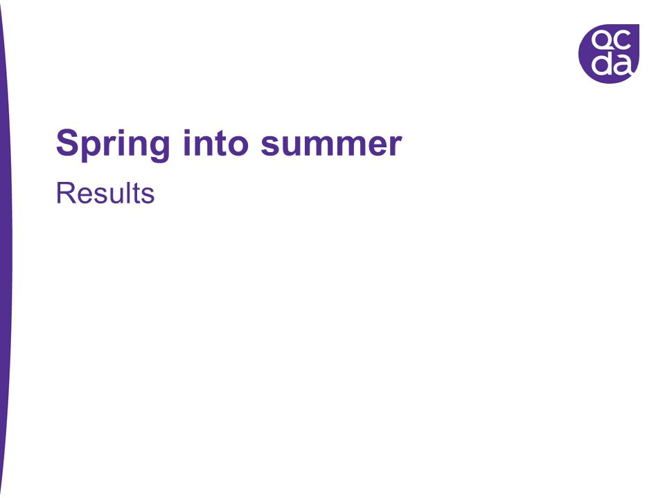 Spring into summer Results