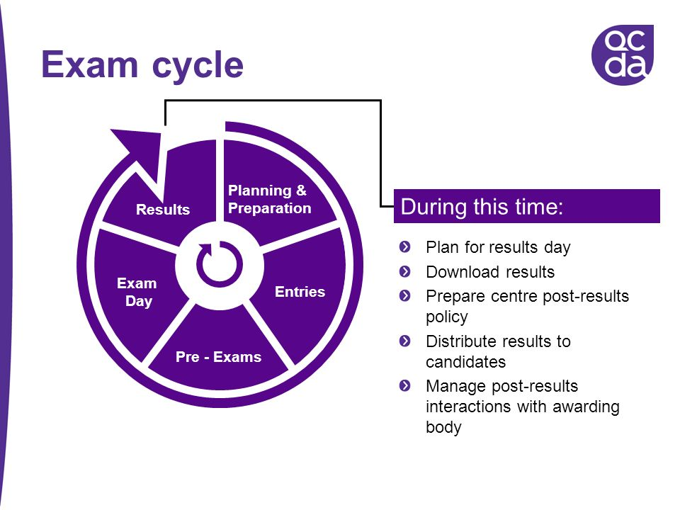 Exam cycle During this time: Plan for results day Download results