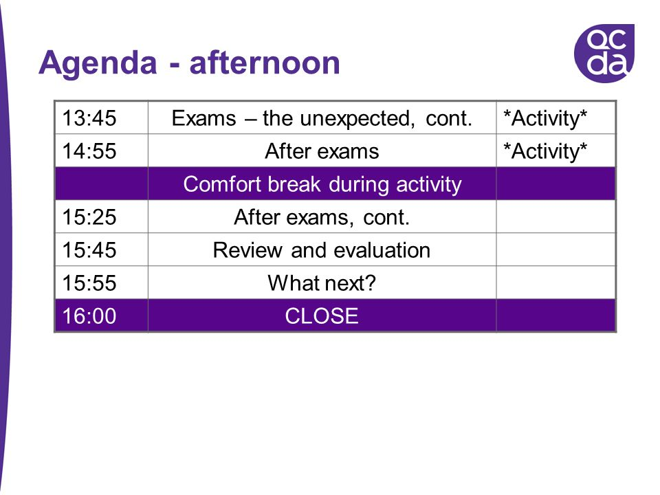 Agenda - afternoon 13:45 Exams – the unexpected, cont. *Activity*