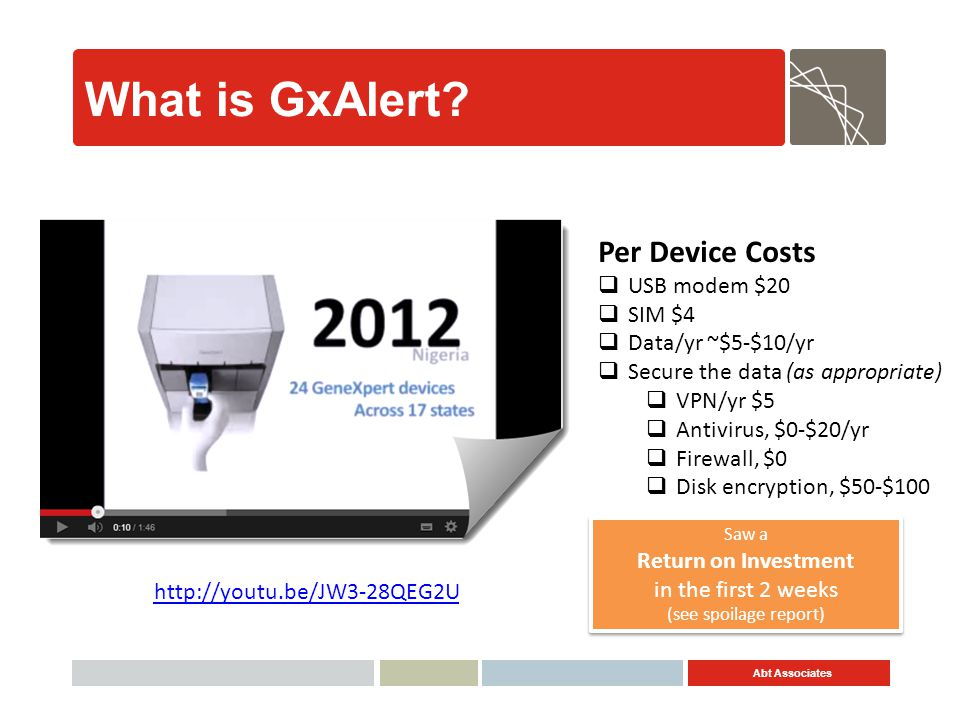 What is GxAlert Per Device Costs USB modem $20 SIM $4