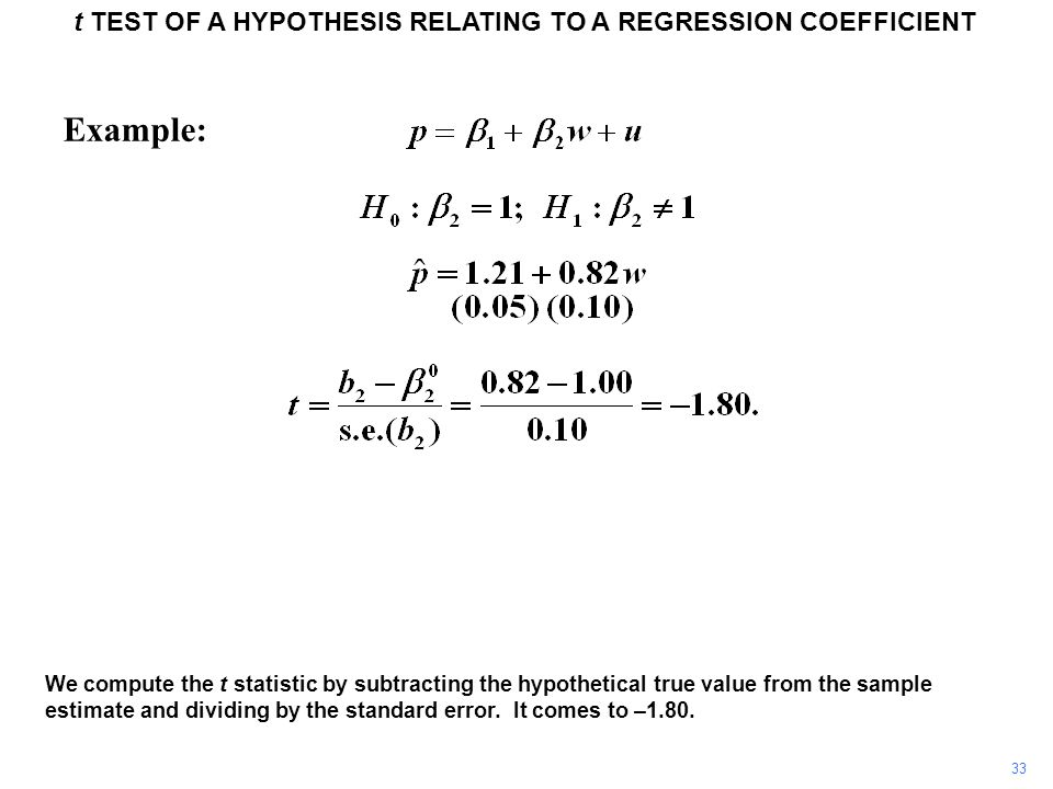 t TEST OF A HYPOTHESIS RELATING TO A REGRESSION COEFFICIENT