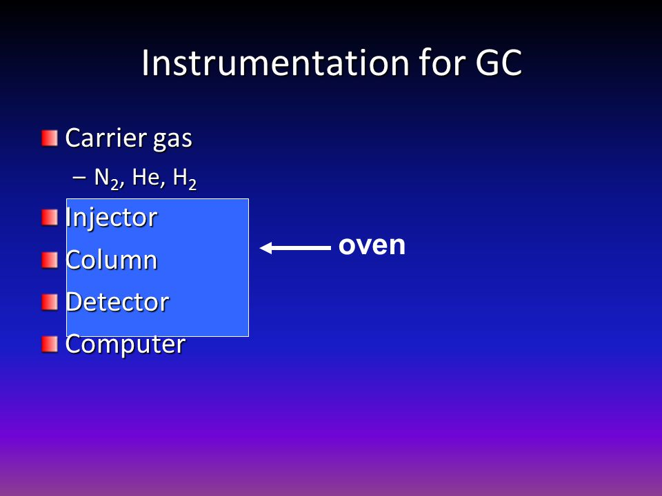 Instrumentation for GC