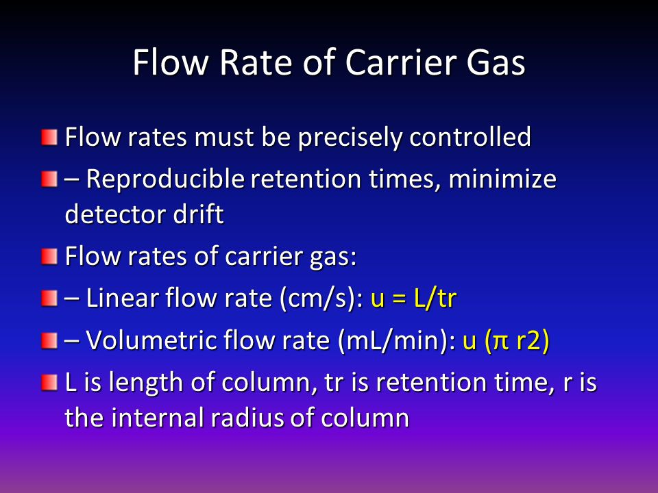 Flow Rate of Carrier Gas