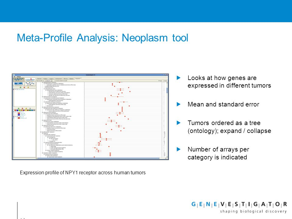 Meta-Profile Analysis: Neoplasm tool