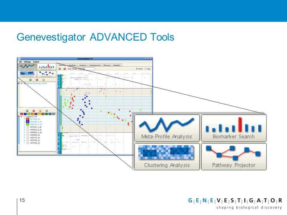 Genevestigator ADVANCED Tools