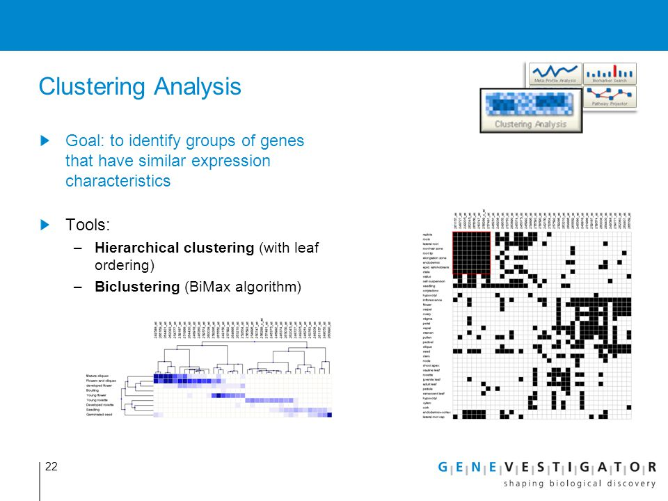 Clustering Analysis Goal: to identify groups of genes that have similar expression characteristics.