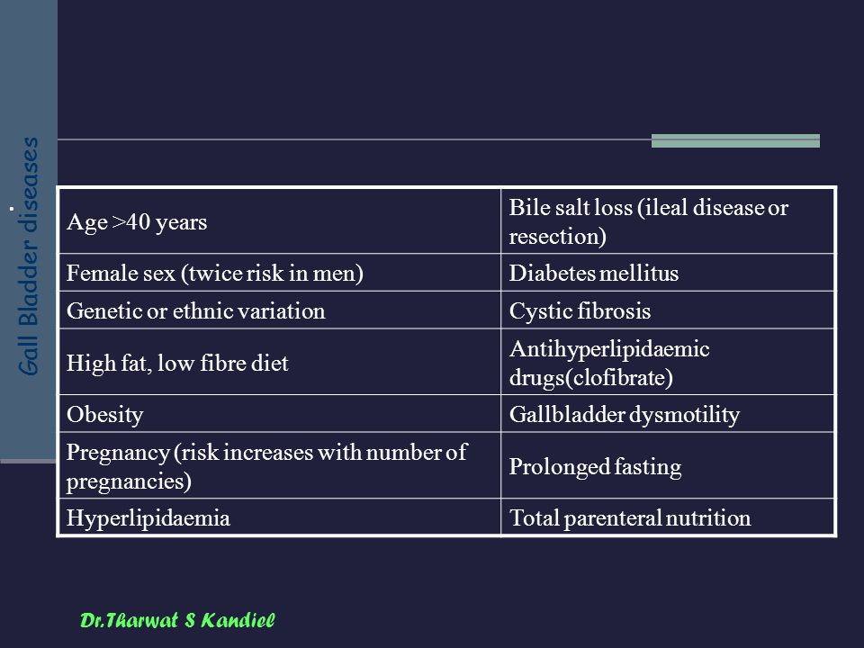 Bile salt loss (ileal disease or resection)