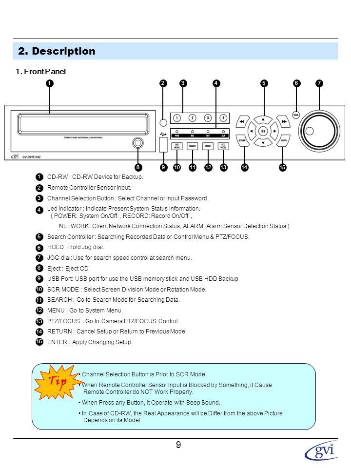 Tip 2. Description 2. Rear Panel