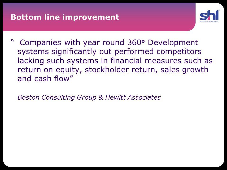Bottom line improvement