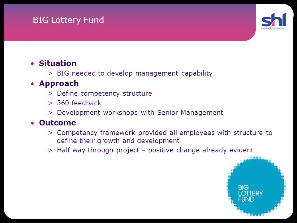 BIG Lottery Fund Situation Approach Outcome