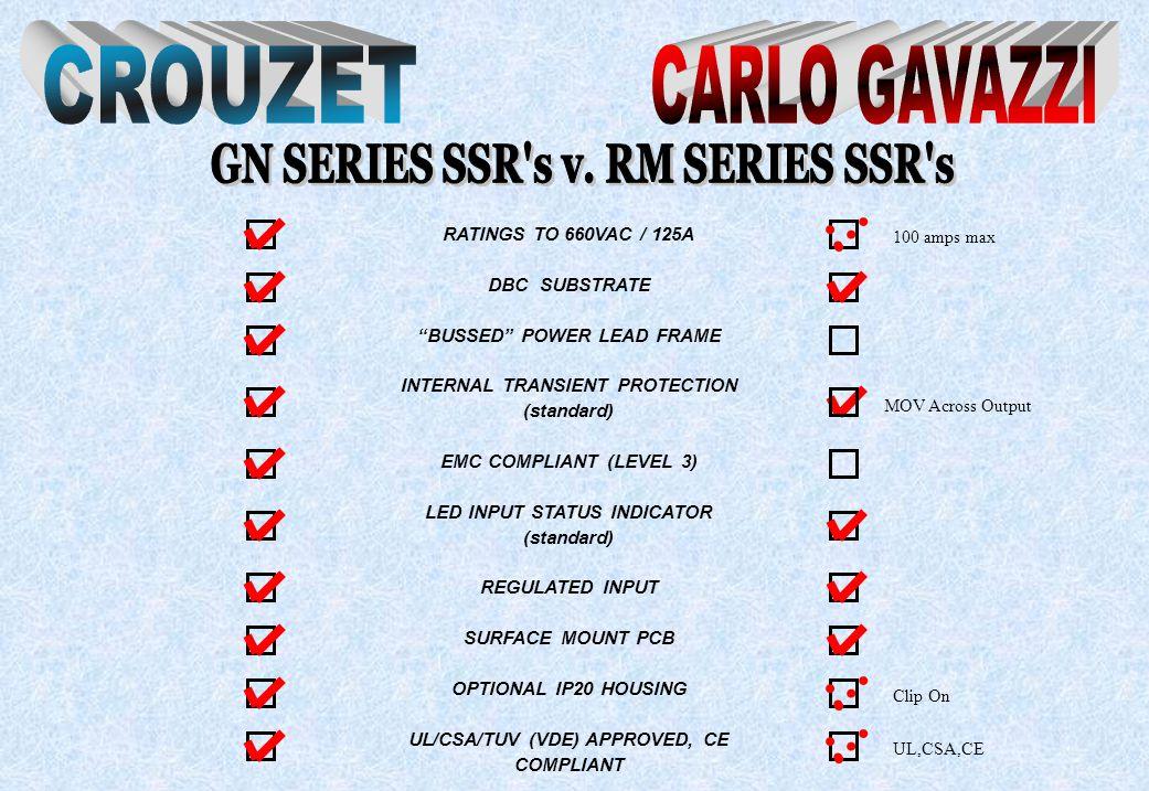 CROUZET CARLO GAVAZZI GN SERIES SSR s v. RM SERIES SSR s