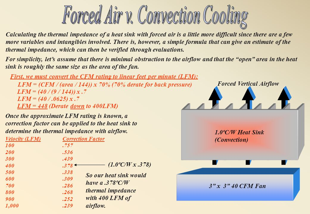 Forced Air v. Convection Cooling