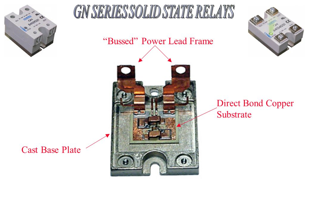 GN SERIES SOLID STATE RELAYS