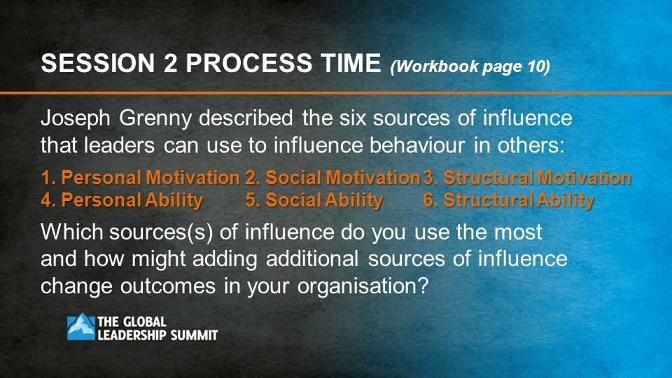 SESSION 2 PROCESS TIME (Workbook page 10)