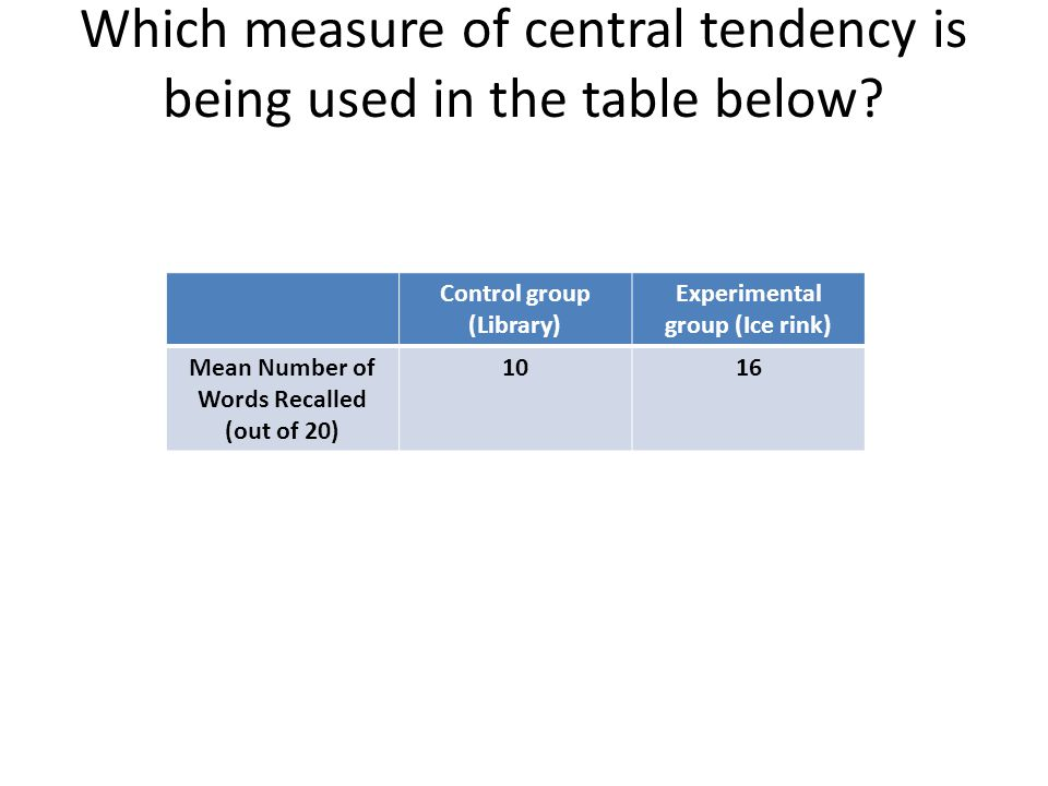 Which measure of central tendency is being used in the table below