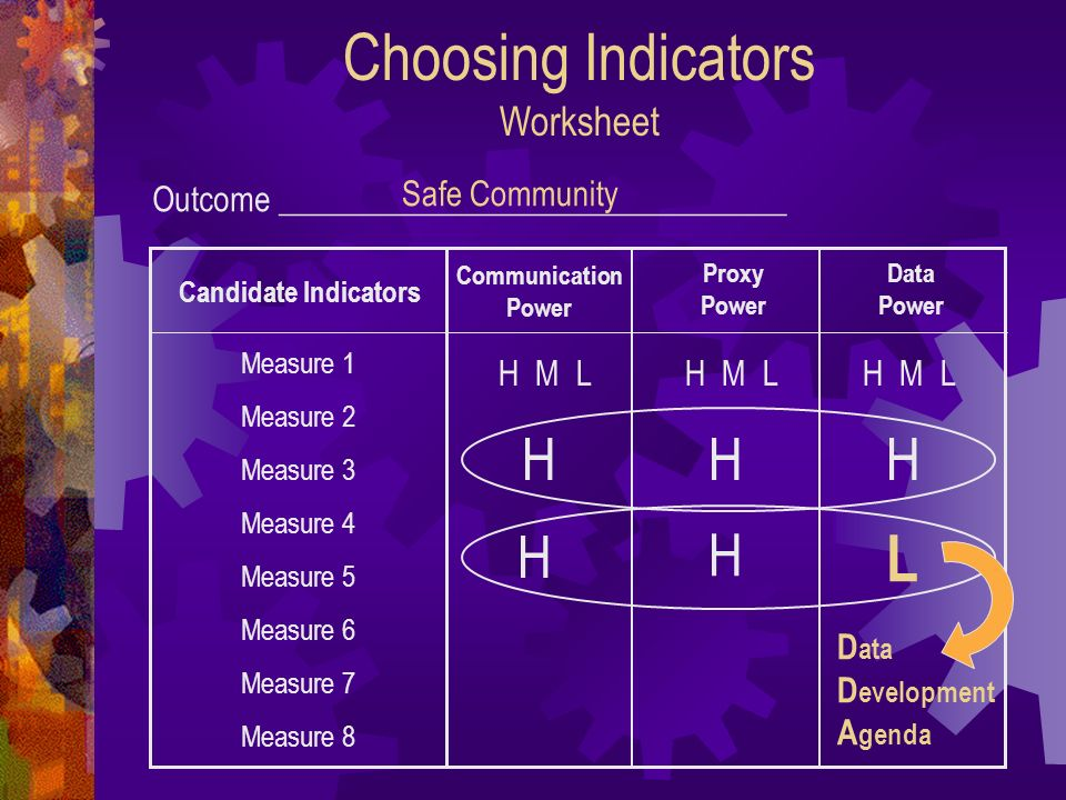 Choosing Indicators Worksheet