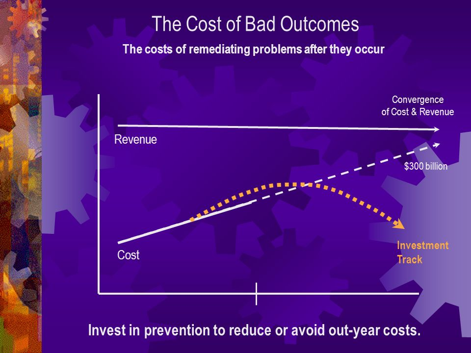Invest in prevention to reduce or avoid out-year costs.