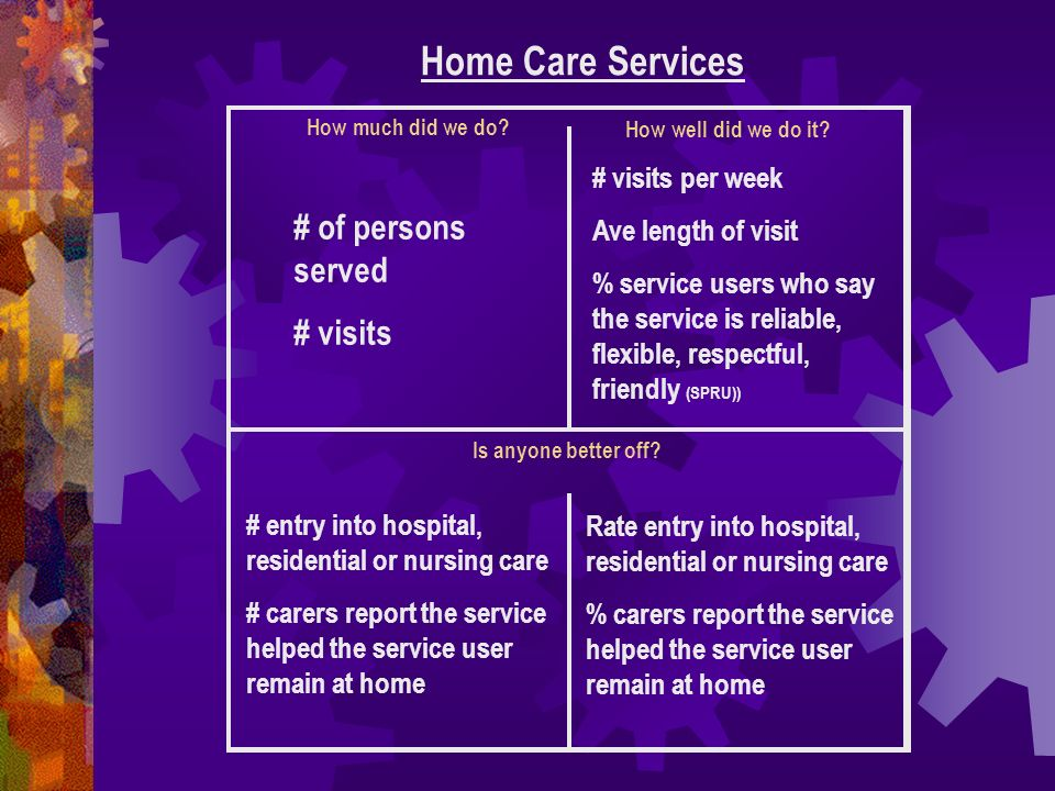 Home Care Services # of persons served # visits # visits per week