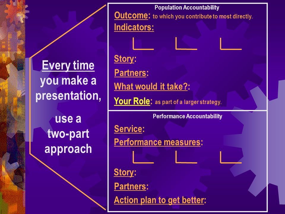 Every time you make a presentation, use a two-part approach